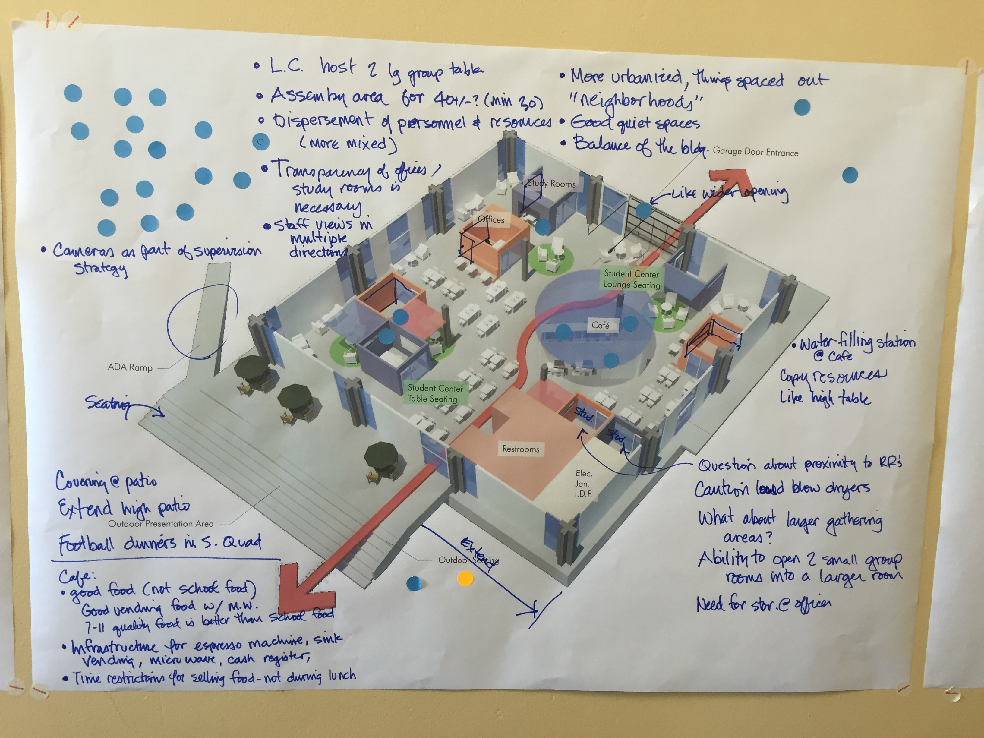 Annotated view of the project
